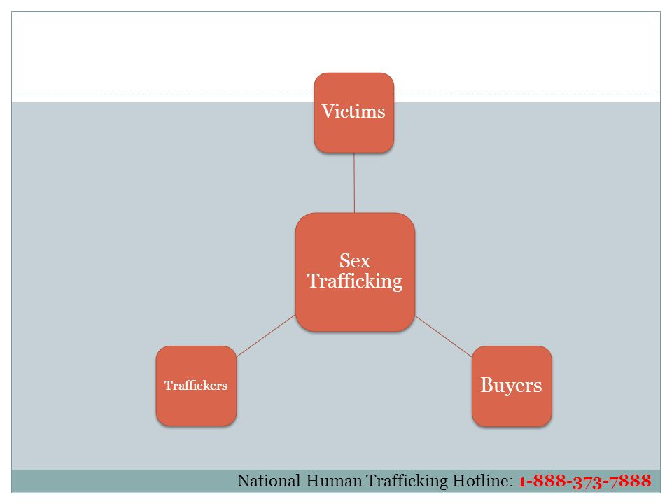 Sex Trafficking Victims Buyers Traffickers National Human Trafficking Hotline: 1-888-373-7888