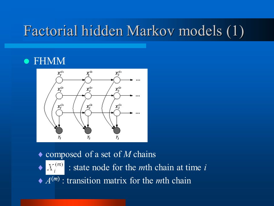 Factorial hidden Markov models (1) FHMM  composed of a set of M chains  : state node for the mth chain at time i  A (m) : transition matrix for the mth chain