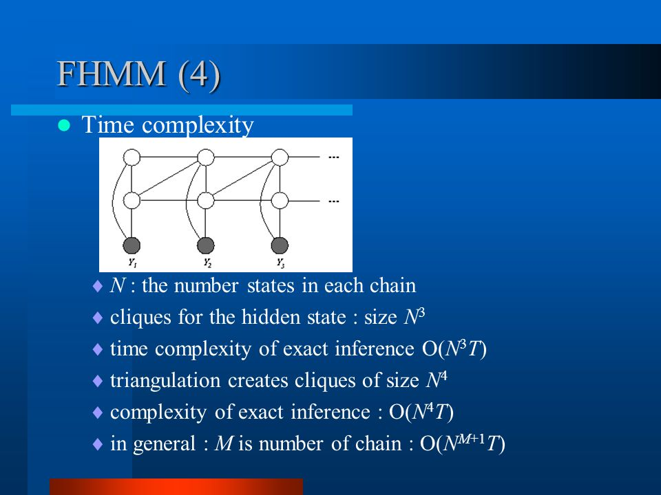 FHMM (4) Time complexity  N : the number states in each chain  cliques for the hidden state : size N 3  time complexity of exact inference O(N 3 T)  triangulation creates cliques of size N 4  complexity of exact inference : O(N 4 T)  in general : M is number of chain : O(N M+1 T)