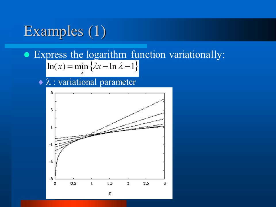 Examples (1) Express the logarithm function variationally:  : variational parameter