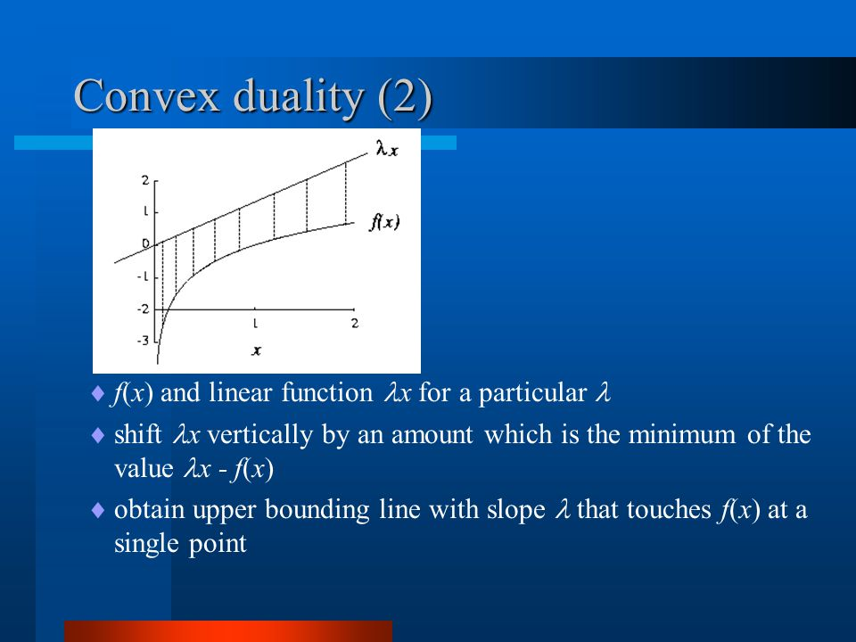 Convex duality (2)  f(x) and linear function x for a particular  shift x vertically by an amount which is the minimum of the value x - f(x)  obtain upper bounding line with slope that touches f(x) at a single point