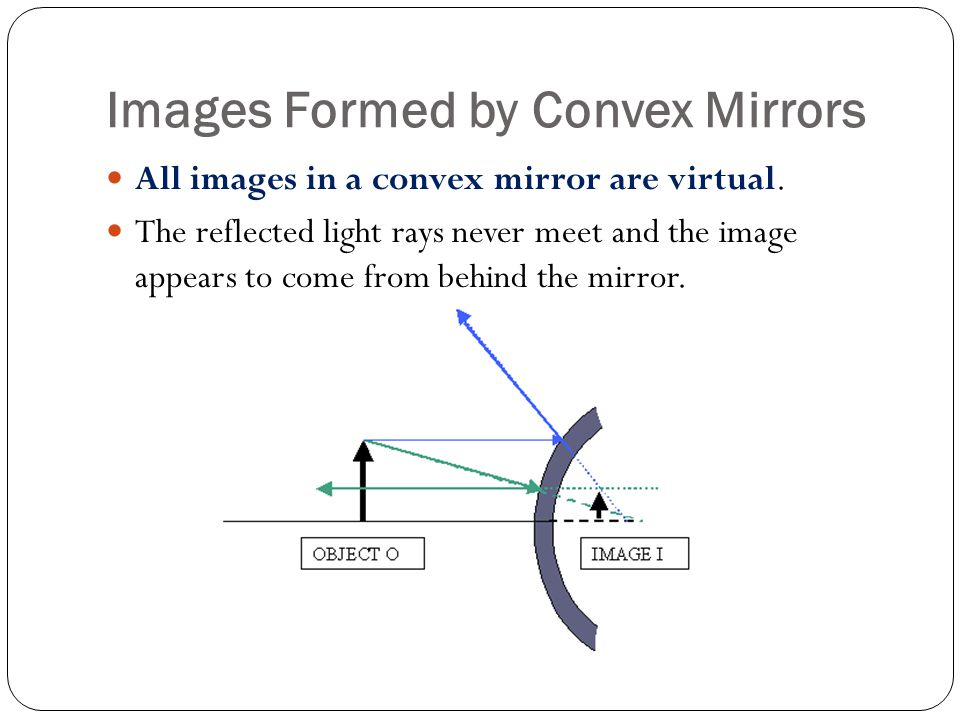 Images Formed by Convex Mirrors All images in a convex mirror are virtual.
