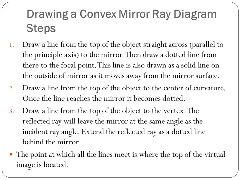 Drawing a Convex Mirror Ray Diagram Steps 1.