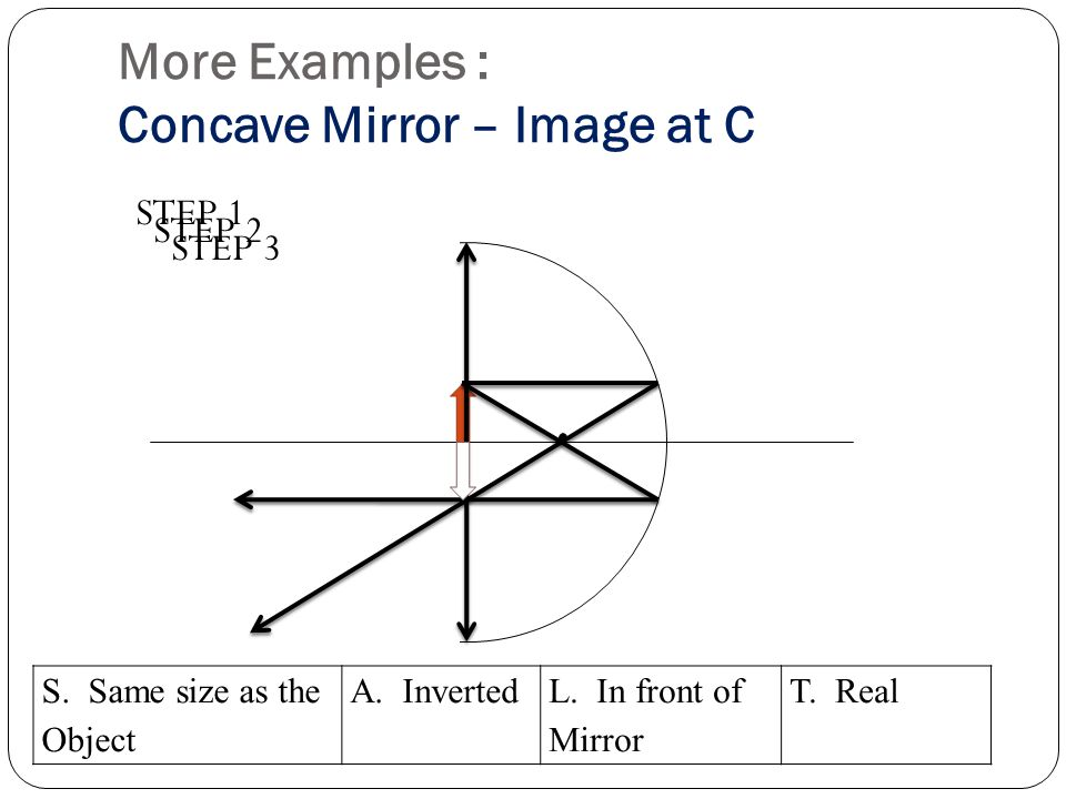 More Examples : Concave Mirror – Image at C STEP 1 STEP 2 STEP 3 S.