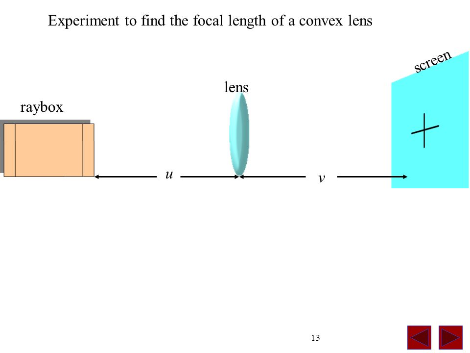 13 raybox lens screen u v Experiment to find the focal length of a convex lens