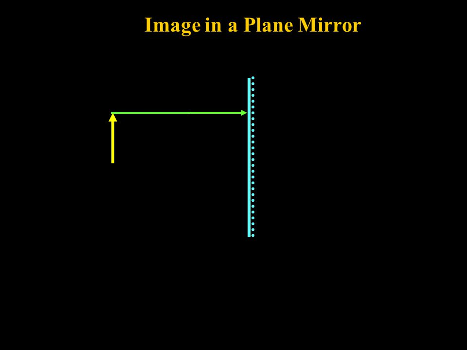 Image in a Plane Mirror