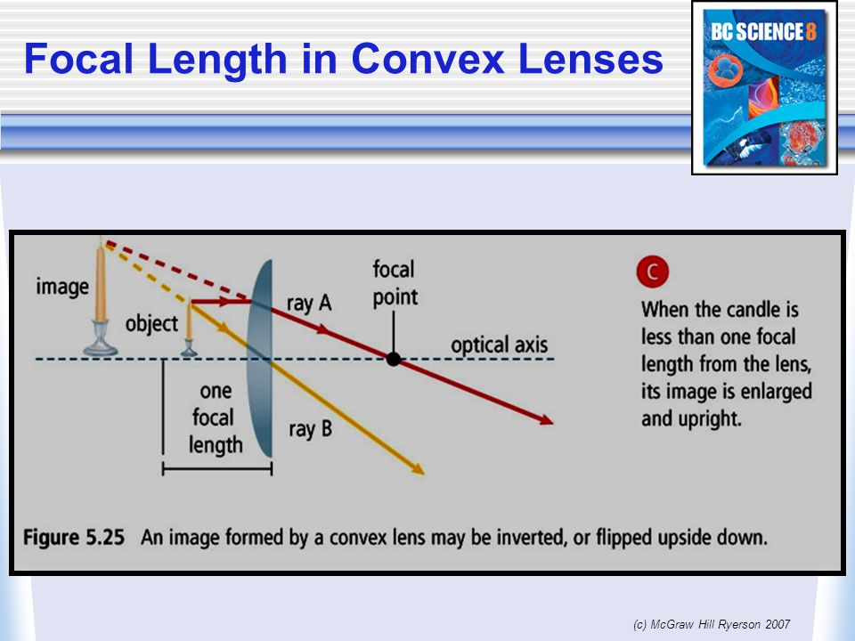 Focal Length in Convex Lenses (c) McGraw Hill Ryerson 2007