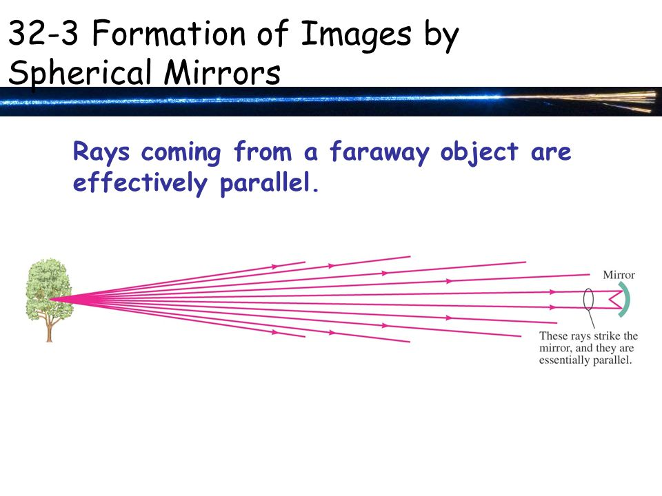 Rays coming from a faraway object are effectively parallel.