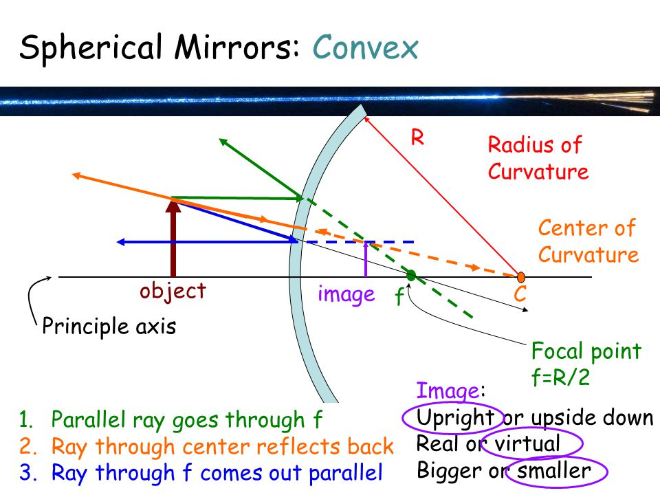 Spherical Mirrors: Convex Radius of Curvature Principle axis Focal point f=R/2 Center of Curvature 1.Parallel ray goes through f 2.Ray through center reflects back 3.Ray through f comes out parallel R C f object image Image: Upright or upside down Real or virtual Bigger or smaller