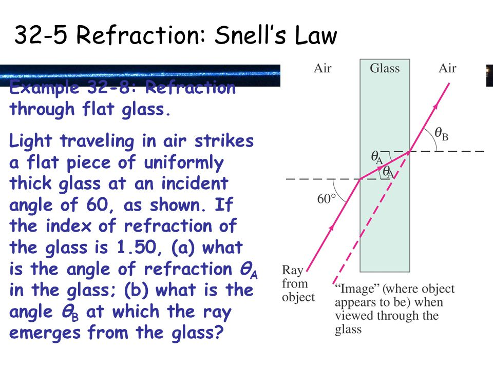 Example 32-8: Refraction through flat glass.