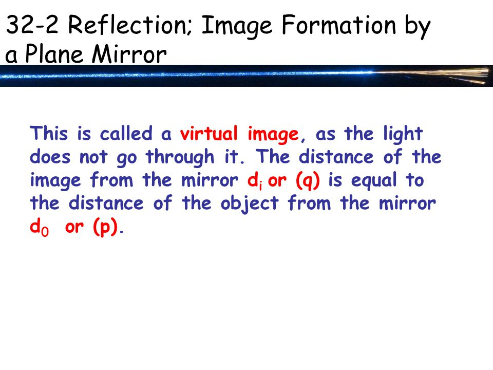 This is called a virtual image, as the light does not go through it.