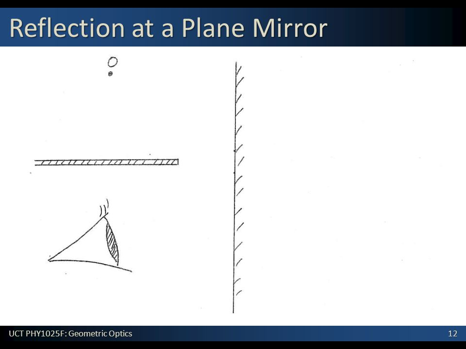 12 UCT PHY1025F: Geometric Optics Reflection at a Plane Mirror