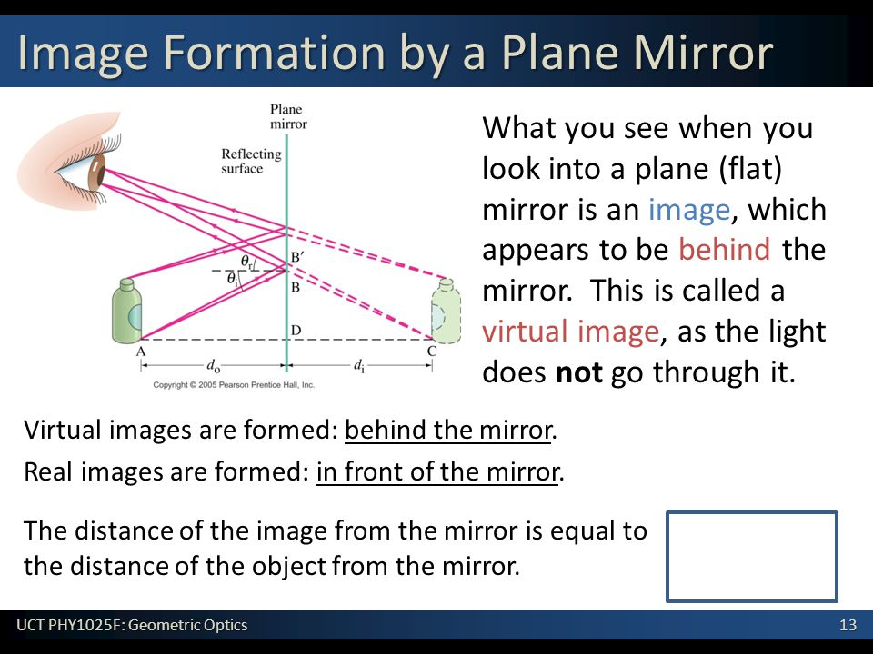13 UCT PHY1025F: Geometric Optics What you see when you look into a plane (flat) mirror is an image, which appears to be behind the mirror.
