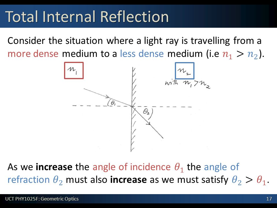 17 UCT PHY1025F: Geometric Optics Total Internal Reflection