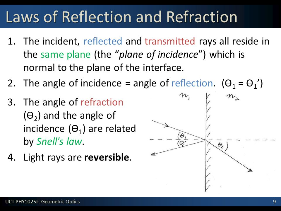 9 UCT PHY1025F: Geometric Optics 1.The incident, reflected and transmitted rays all reside in the same plane (the plane of incidence ) which is normal to the plane of the interface.