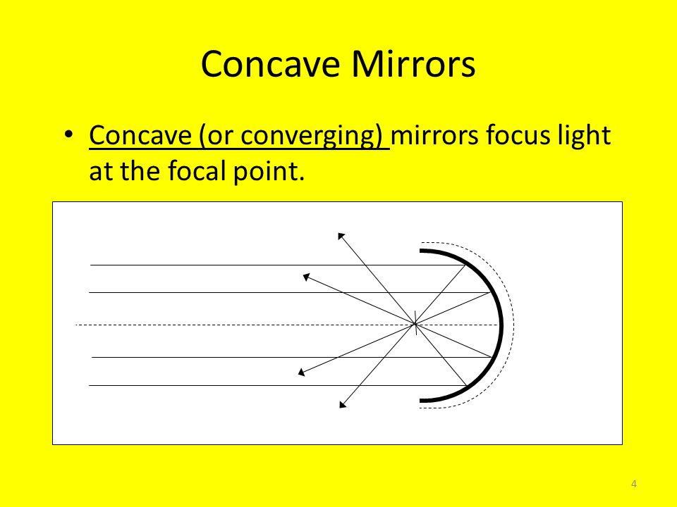 4 Concave Mirrors Concave (or converging) mirrors focus light at the focal point.