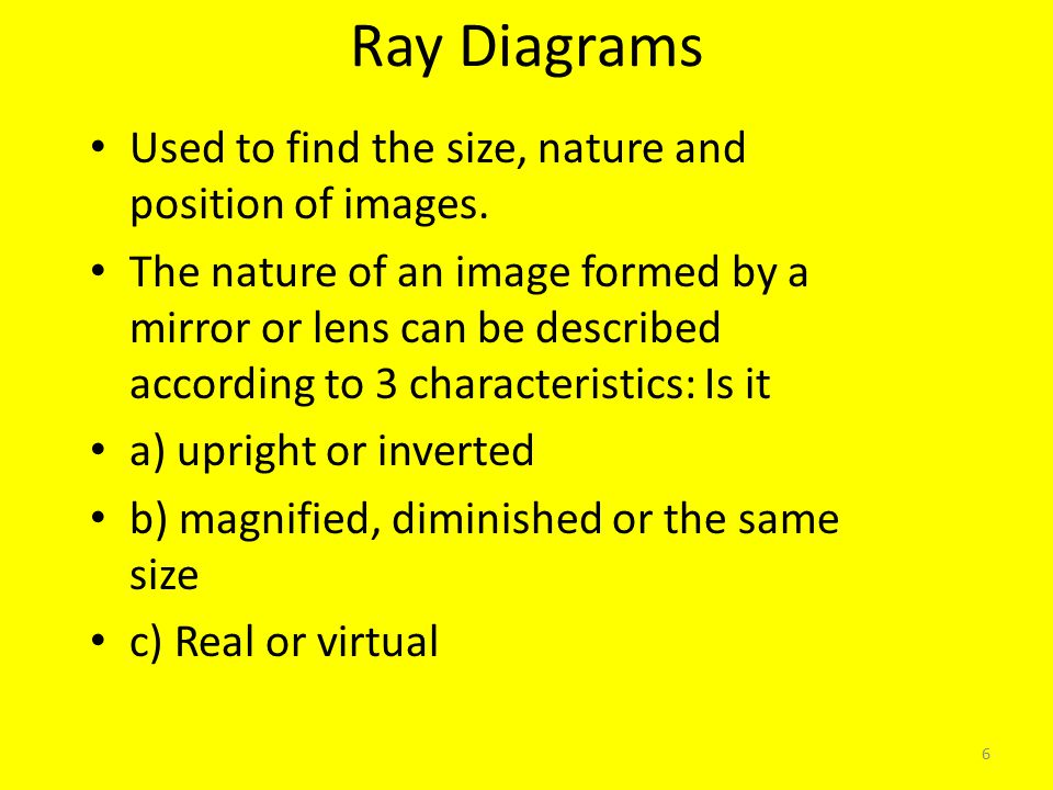 6 Ray Diagrams Used to find the size, nature and position of images.