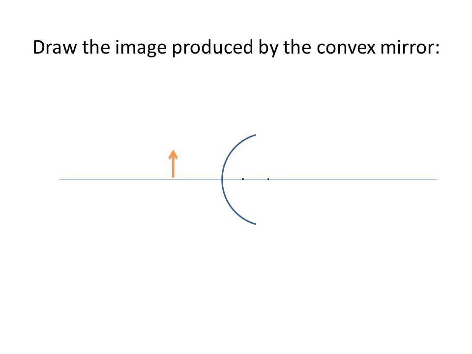 Draw the image produced by the convex mirror: