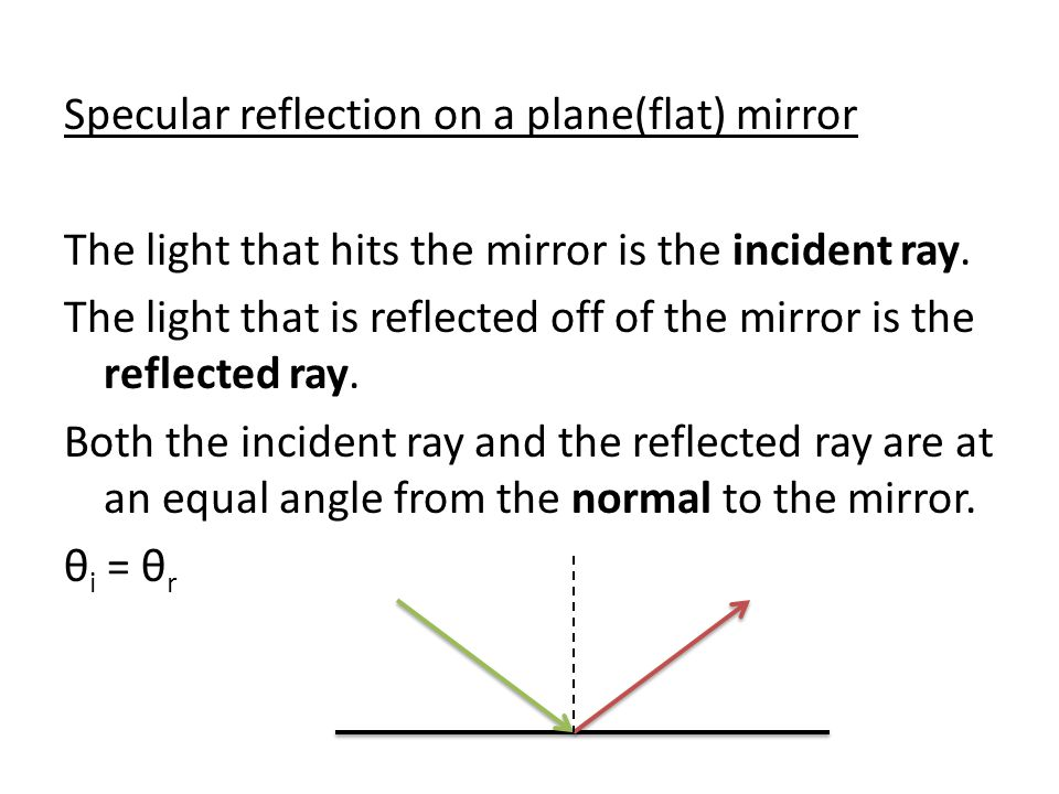 Specular reflection on a plane(flat) mirror The light that hits the mirror is the incident ray.