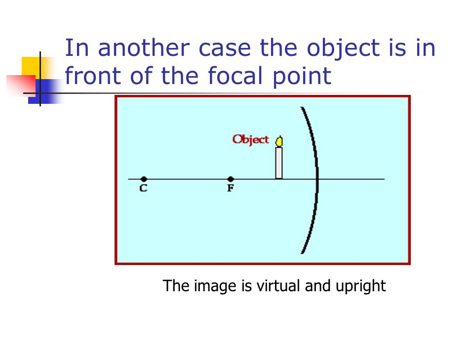In another case the object is in front of the focal point The image is virtual and upright