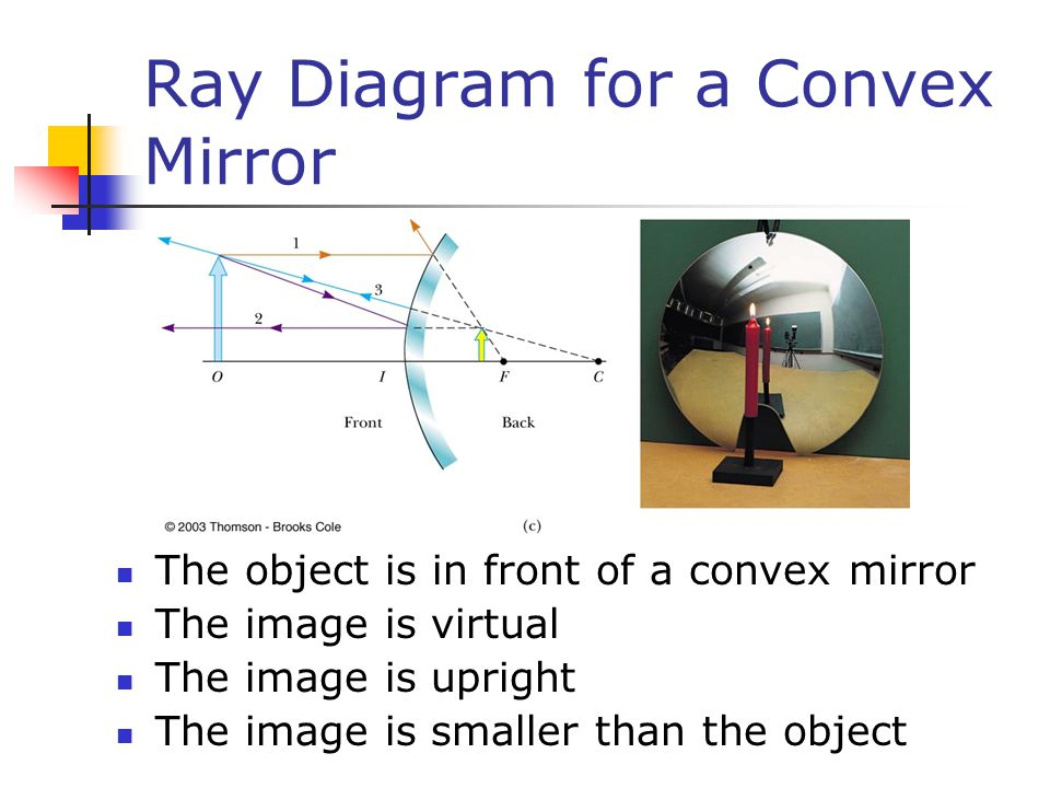 Ray Diagram for a Convex Mirror The object is in front of a convex mirror The image is virtual The image is upright The image is smaller than the object