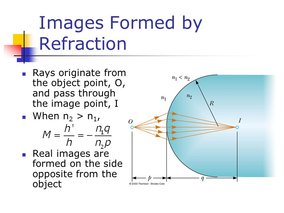 Images Formed by Refraction Rays originate from the object point, O, and pass through the image point, I When n 2 > n 1, Real images are formed on the side opposite from the object