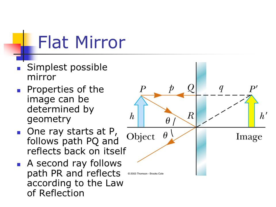 Flat Mirror Simplest possible mirror Properties of the image can be determined by geometry One ray starts at P, follows path PQ and reflects back on itself A second ray follows path PR and reflects according to the Law of Reflection