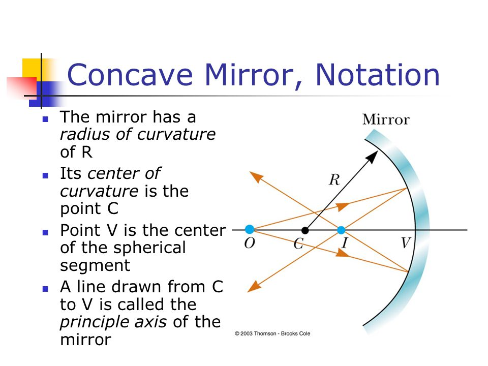 Concave Mirror, Notation The mirror has a radius of curvature of R Its center of curvature is the point C Point V is the center of the spherical segment A line drawn from C to V is called the principle axis of the mirror