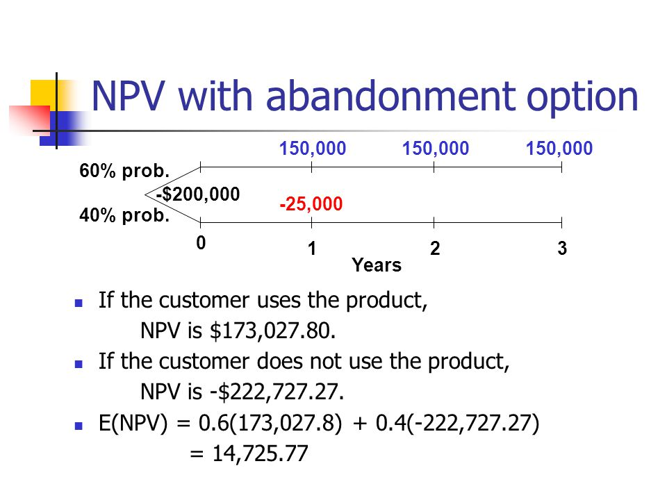 NPV with abandonment option If the customer uses the product, NPV is $173,