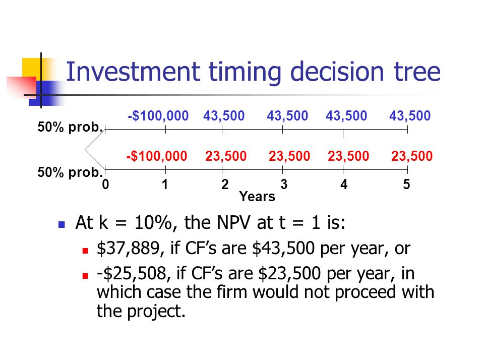 Investment timing decision tree At k = 10%, the NPV at t = 1 is: $37,889, if CF's are $43,500 per year, or -$25,508, if CF's are $23,500 per year, in which case the firm would not proceed with the project.