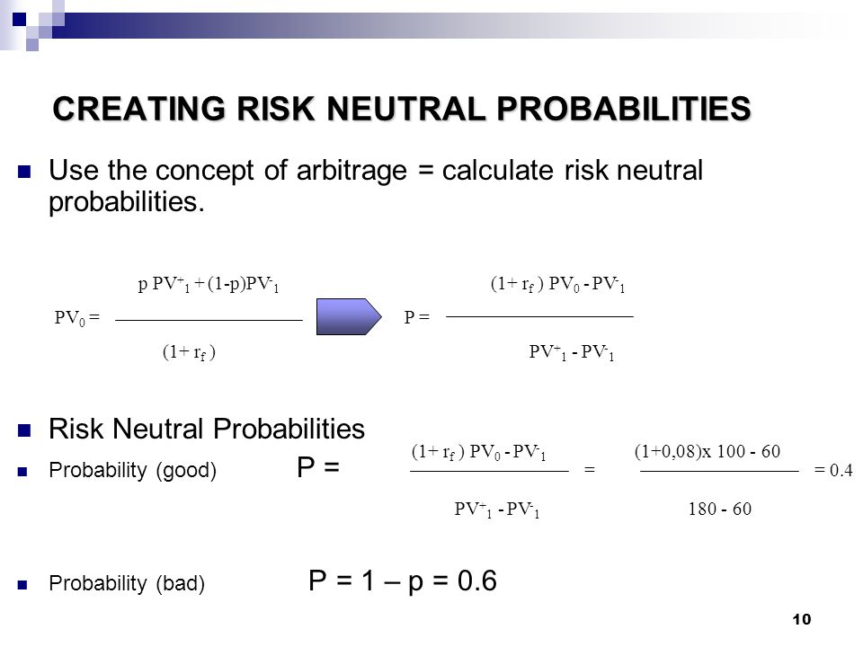 10 CREATING RISK NEUTRAL PROBABILITIES Use the concept of arbitrage = calculate risk neutral probabilities.