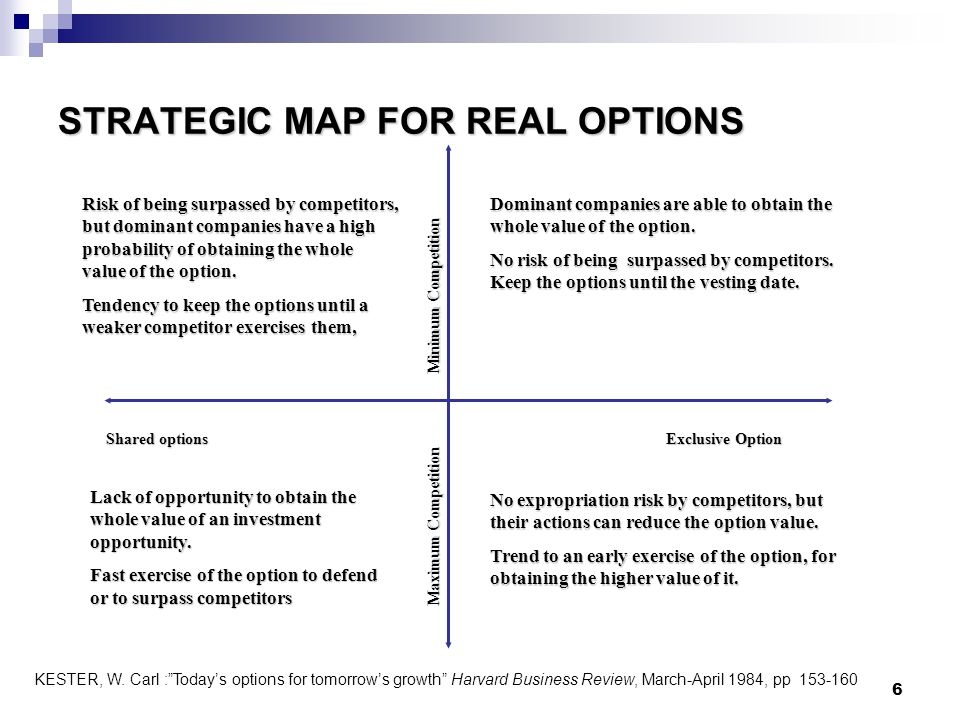 6 STRATEGIC MAP FOR REAL OPTIONS Exclusive Option Shared options Minimum Competition Maximum Competition Dominant companies are able to obtain the whole value of the option.