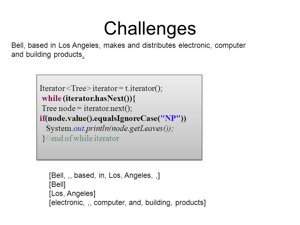 Challenges Bell, based in Los Angeles, makes and distributes electronic, computer and building products.