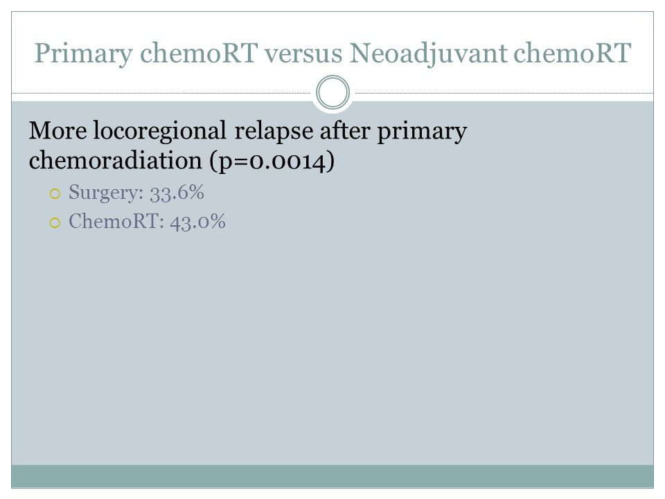 More locoregional relapse after primary chemoradiation (p=0.0014)  Surgery: 33.6%  ChemoRT: 43.0% Primary chemoRT versus Neoadjuvant chemoRT