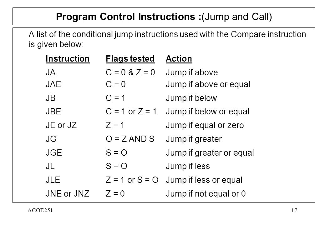 ACOE25117 Program Control Instructions :(Jump and Call) A list of the conditional jump instructions used with the Compare instruction is given below: Instruction Flags tested Action JA C = 0 & Z = 0 Jump if above JAE C = 0 Jump if above or equal JB C = 1 Jump if below JBE C = 1 or Z = 1 Jump if below or equal JE or JZ Z = 1 Jump if equal or zero JG O = Z AND S Jump if greater JGE S = O Jump if greater or equal JL S = O Jump if less JLE Z = 1 or S = O Jump if less or equal JNE or JNZ Z = 0 Jump if not equal or 0