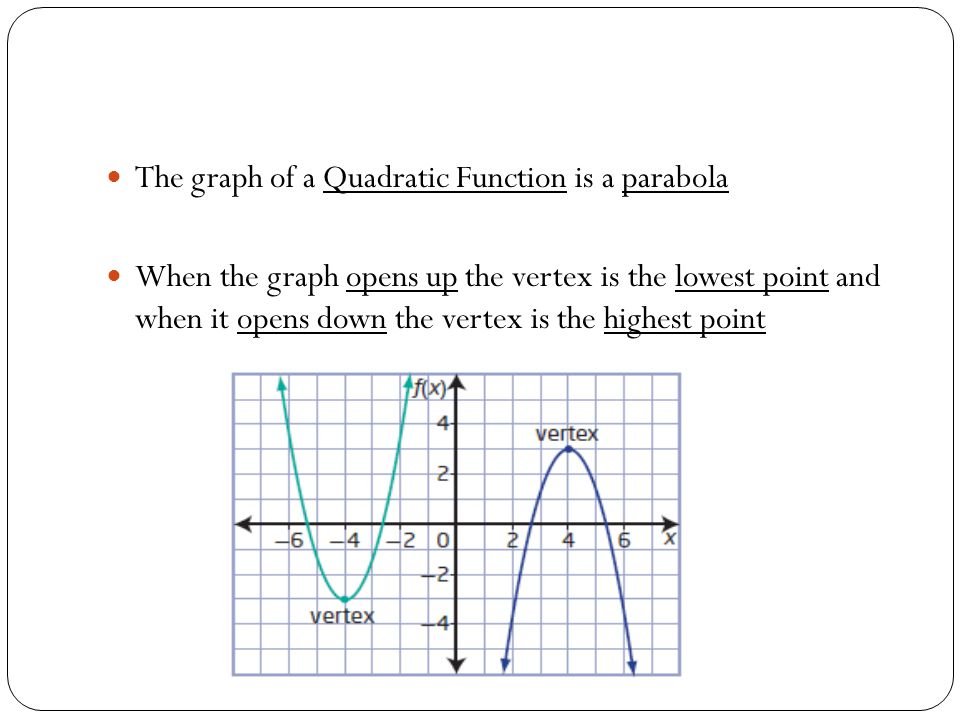 The graph of a Quadratic Function is a parabola When the graph opens up the vertex is the lowest point and when it opens down the vertex is the highest point