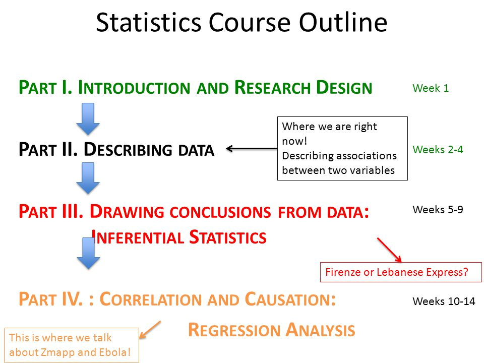 statistics coursework journeys Whether you're a doctoral candidate, graduate or undergraduate student, or researcher, the doctoral journey facilitates you in developing research and analysis knowledge and skills to be successful in reaching your goal—passing a statistics class, successfully defending a dissertation, or publishing a research project.