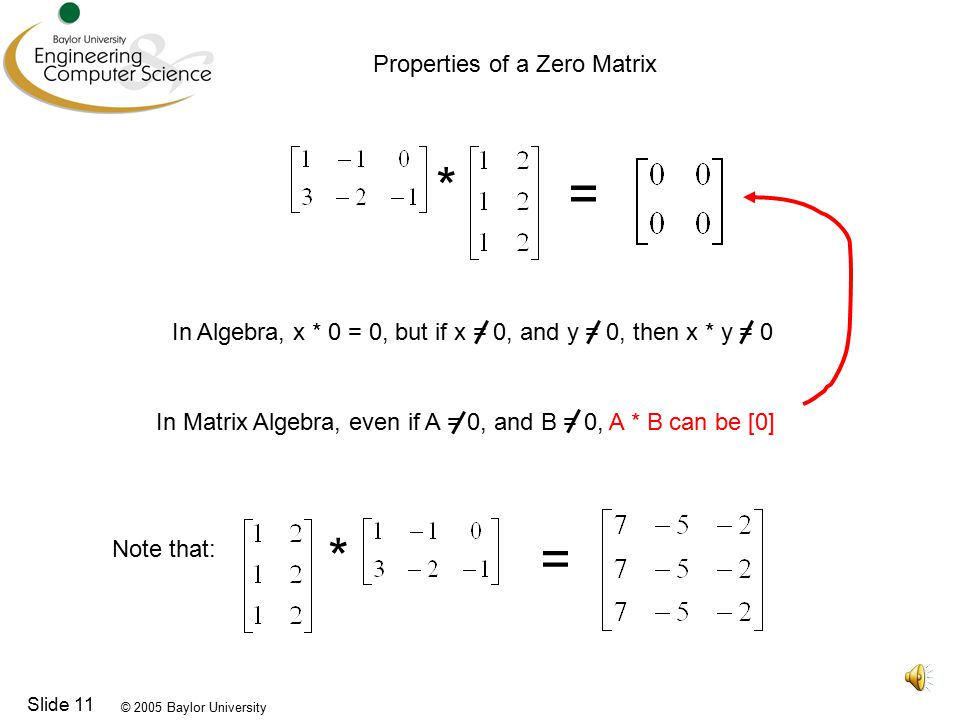 © 2005 Baylor University Slide 11 Properties of a Zero Matrix * = In Algebra, x * 0 = 0, but if x = 0, and y = 0, then x * y = 0 In Matrix Algebra, even if A = 0, and B = 0, A * B can be [0] Note that: * =
