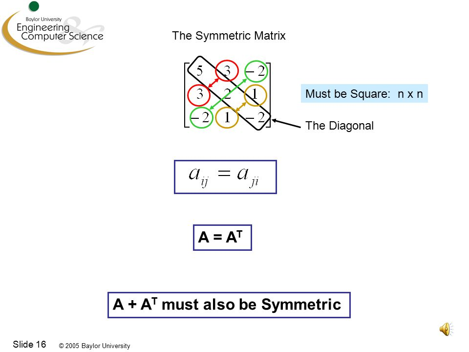 © 2005 Baylor University Slide 16 The Symmetric Matrix A = A T Must be Square: n x n A + A T must also be Symmetric The Diagonal