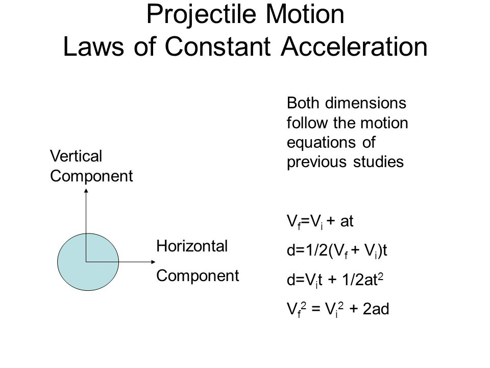 questions on projectile motion Blast a car out of a cannon, and challenge yourself to hit a target learn about projectile motion by firing various objects set parameters such as angle, initial speed, and mass explore vector representations, and add air resistance to investigate the factors that influence drag.