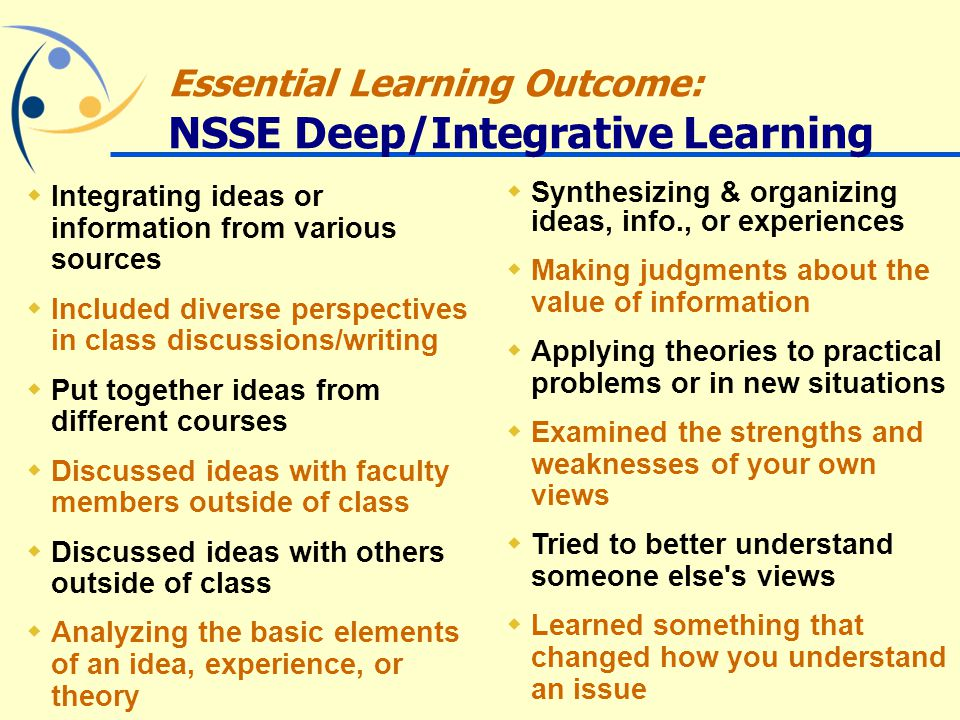  Integrating ideas or information from various sources  Included diverse perspectives in class discussions/writing  Put together ideas from different courses  Discussed ideas with faculty members outside of class  Discussed ideas with others outside of class  Analyzing the basic elements of an idea, experience, or theory Essential Learning Outcome: NSSE Deep/Integrative Learning  Synthesizing & organizing ideas, info., or experiences  Making judgments about the value of information  Applying theories to practical problems or in new situations  Examined the strengths and weaknesses of your own views  Tried to better understand someone else s views  Learned something that changed how you understand an issue