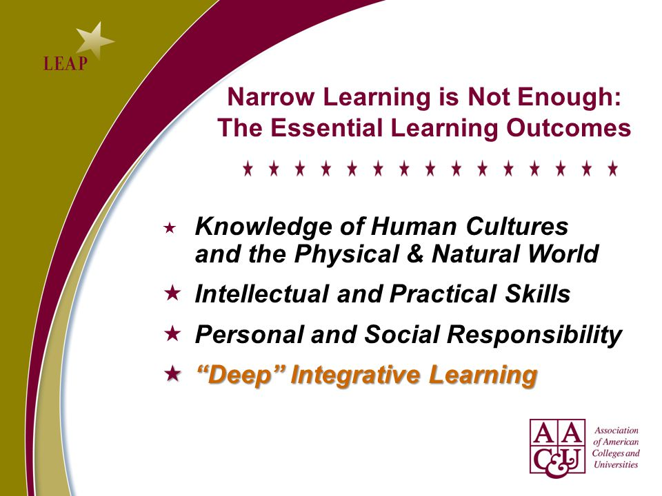 Narrow Learning is Not Enough: The Essential Learning Outcomes  Knowledge of Human Cultures and the Physical & Natural World  Intellectual and Practical Skills  Personal and Social Responsibility  Deep Integrative Learning