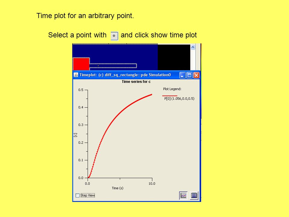 Time plot for an arbitrary point. Select a point with and click show time plot
