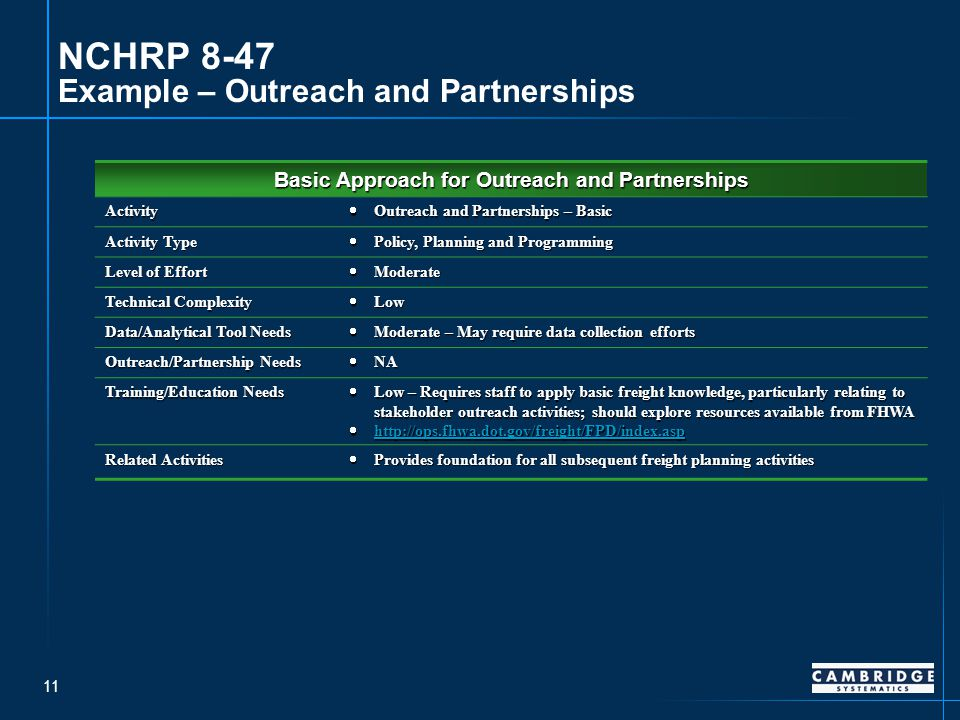 11 NCHRP 8-47 Example – Outreach and Partnerships Basic Approach for Outreach and Partnerships Activity  Outreach and Partnerships – Basic Activity Type  Policy, Planning and Programming Level of Effort  Moderate Technical Complexity  Low Data/Analytical Tool Needs  Moderate – May require data collection efforts Outreach/Partnership Needs  NA Training/Education Needs  Low – Requires staff to apply basic freight knowledge, particularly relating to stakeholder outreach activities; should explore resources available from FHWA      Related Activities  Provides foundation for all subsequent freight planning activities
