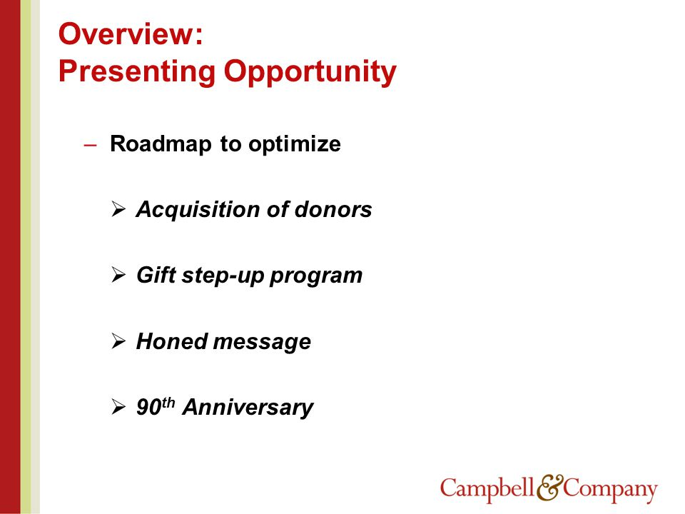 Overview: Presenting Opportunity –Roadmap to optimize  Acquisition of donors  Gift step-up program  Honed message  90 th Anniversary