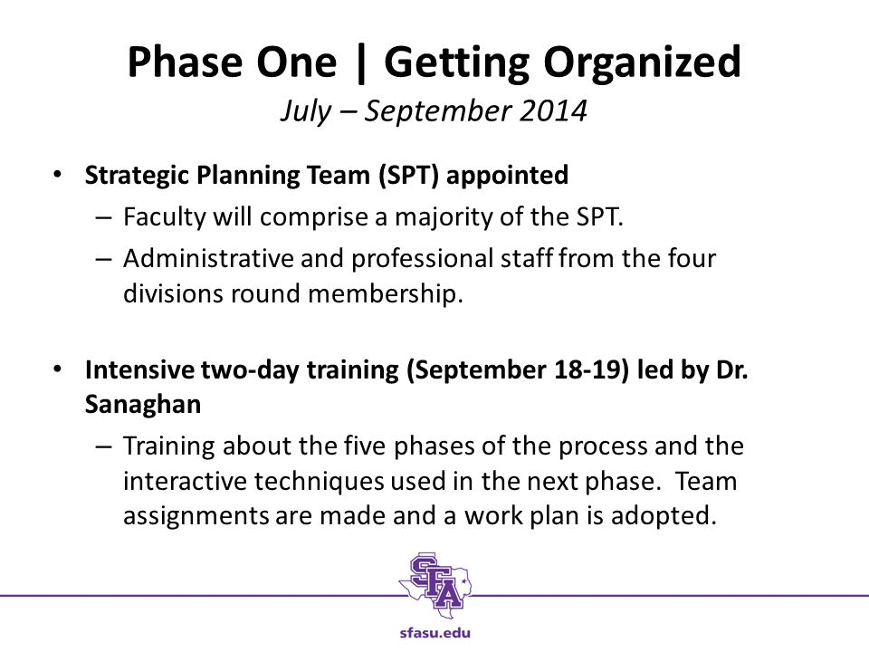 Phase One | Getting Organized July – September 2014 Strategic Planning Team (SPT) appointed – Faculty will comprise a majority of the SPT.