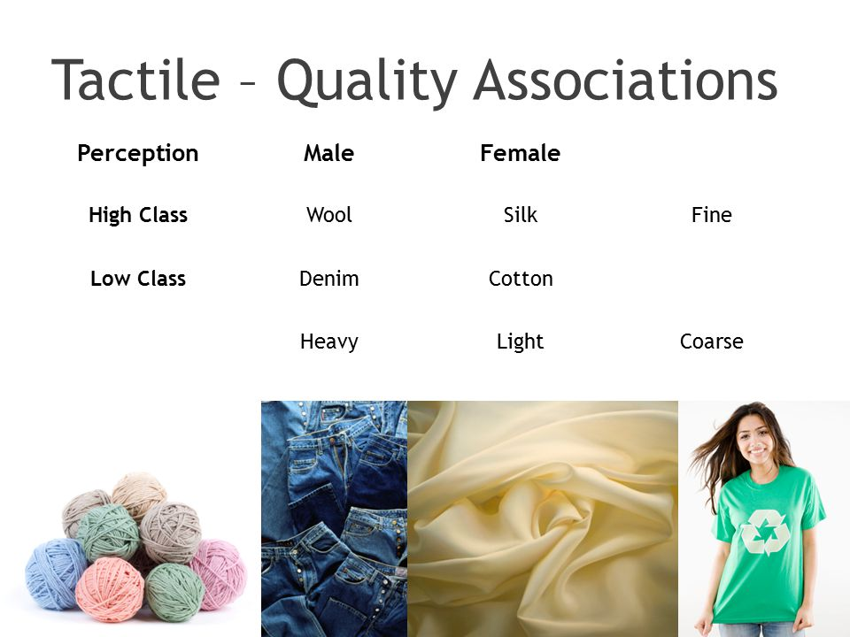 Tactile – Quality Associations PerceptionMaleFemale High ClassWoolSilkFine Low ClassDenimCotton HeavyLightCoarse