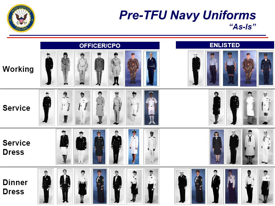 United States Navy  Wikipedia