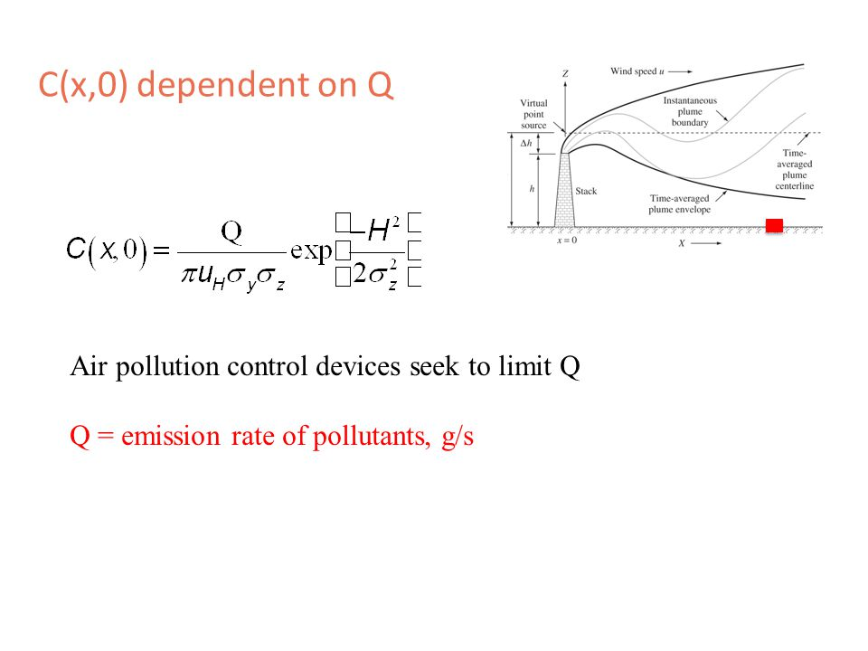 C(x,0) dependent on Q Air pollution control devices seek to limit Q Q = emission rate of pollutants, g/s