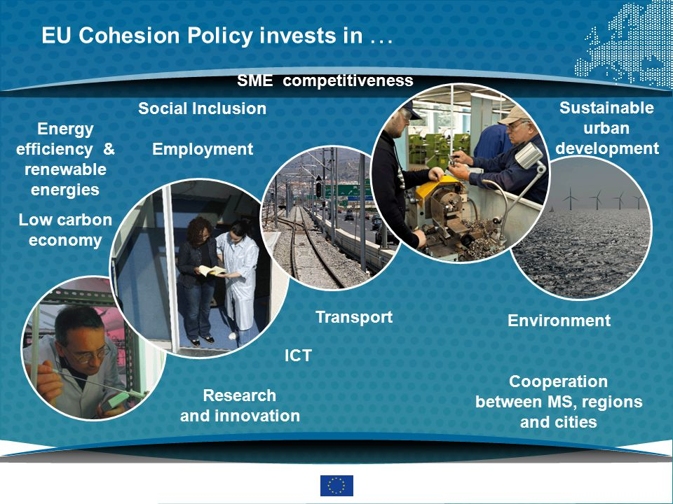 EU Cohesion Policy invests in … Transport Sustainable urban development Research and innovation Social Inclusion Employment Environment Cooperation between MS, regions and cities Energy efficiency & renewable energies Low carbon economy SME competitiveness ICT